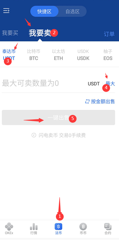 OKEX:稳赚20元,邀请上下级都可以获得(活动结束) - 第15张  | 网络执念日记